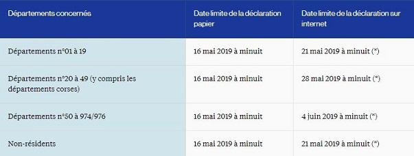 check out b9732 f0cfb Les déclarations réalisées par les experts comptables peuvent être déposées  jusqu au 25 juin 2019 par télétransmission EFI (Échange de Formulaires ...